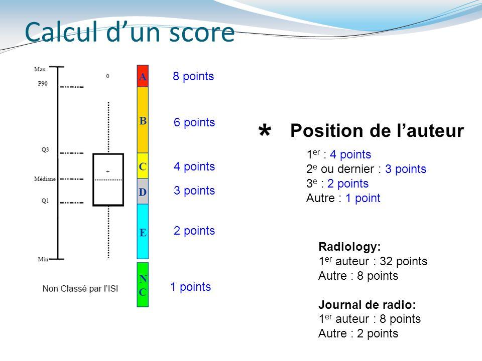 Calcul dun score 8 points 6 points 4 points 3 points 2 points 1 points * Position de lauteur 1 er : 4 points 2 e ou dernier : 3 points 3 e : 2 points