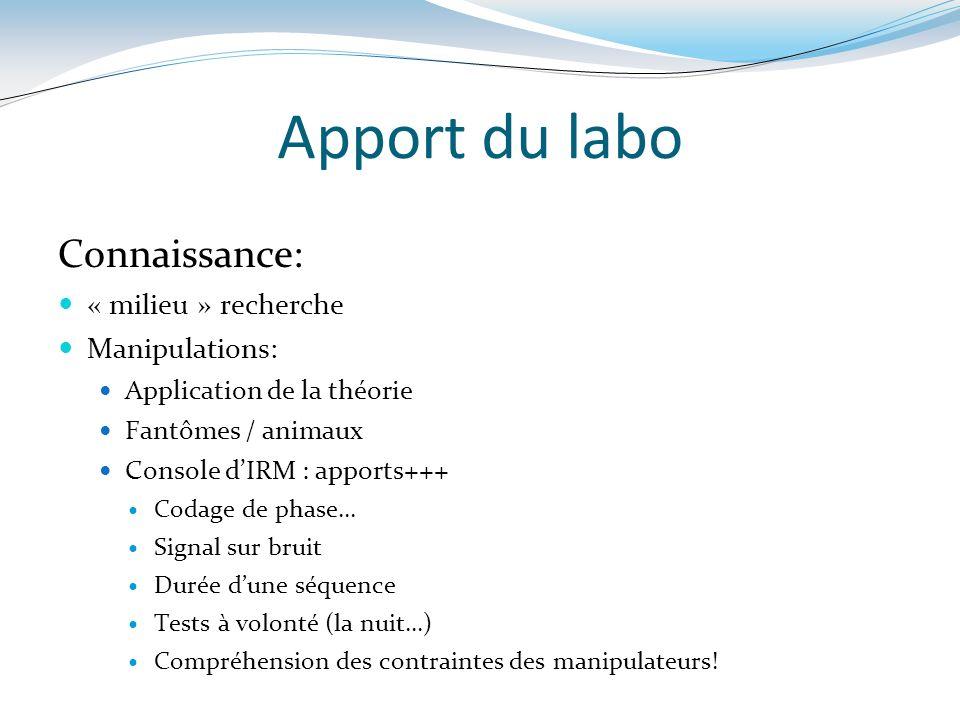 Apport du labo Connaissance: « milieu » recherche Manipulations: Application de la théorie Fantômes / animaux Console dIRM : apports+++ Codage de phas