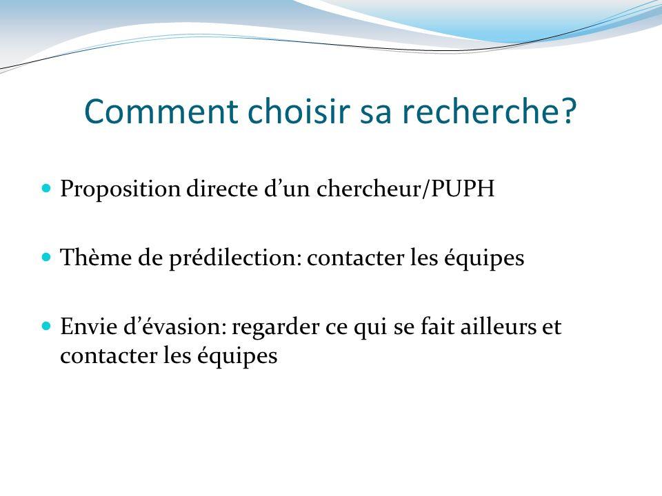 Comment choisir sa recherche? Proposition directe dun chercheur/PUPH Thème de prédilection: contacter les équipes Envie dévasion: regarder ce qui se f