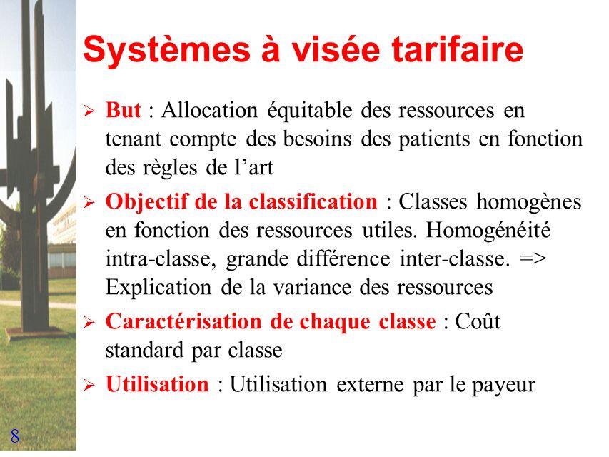 9 Objectifs des Systèmes de classification de patients Systèmes à visée tarifaire Applications de gestion Applications qualitatives