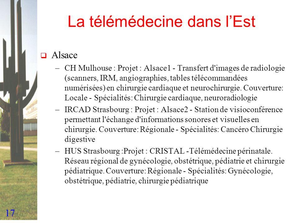 17 La télémédecine dans lEst Alsace –CH Mulhouse : Projet : Alsace1 - Transfert d'images de radiologie (scanners, IRM, angiographies, tables télécomma