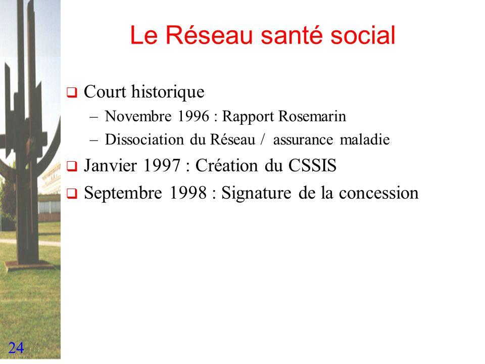 24 Le Réseau santé social Court historique –Novembre 1996 : Rapport Rosemarin –Dissociation du Réseau / assurance maladie Janvier 1997 : Création du C