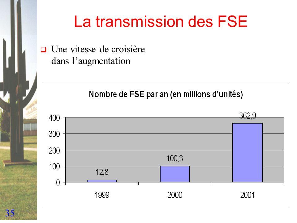 35 La transmission des FSE Une vitesse de croisière dans laugmentation
