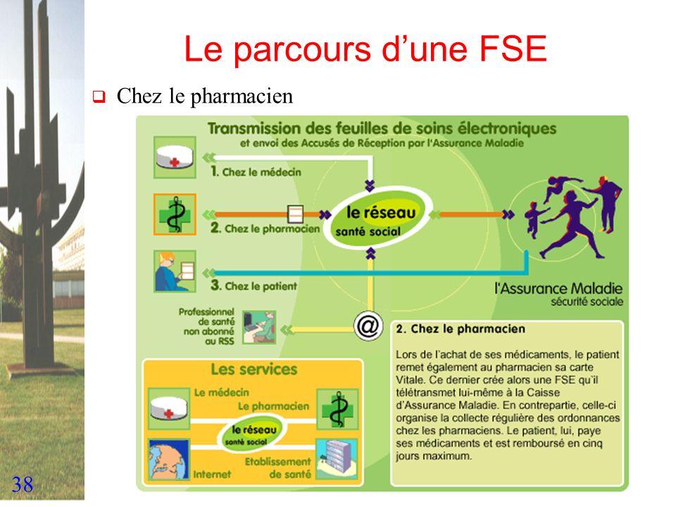 38 Le parcours dune FSE Chez le pharmacien
