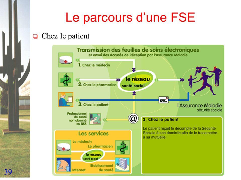39 Le parcours dune FSE Chez le patient