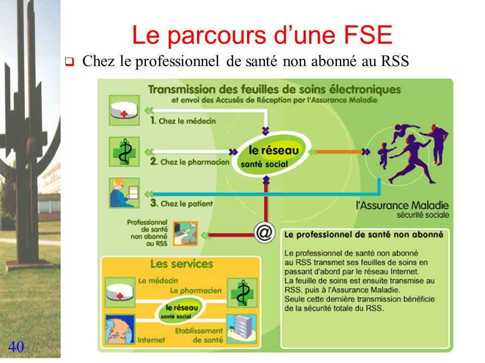 40 Le parcours dune FSE Chez le professionnel de santé non abonné au RSS