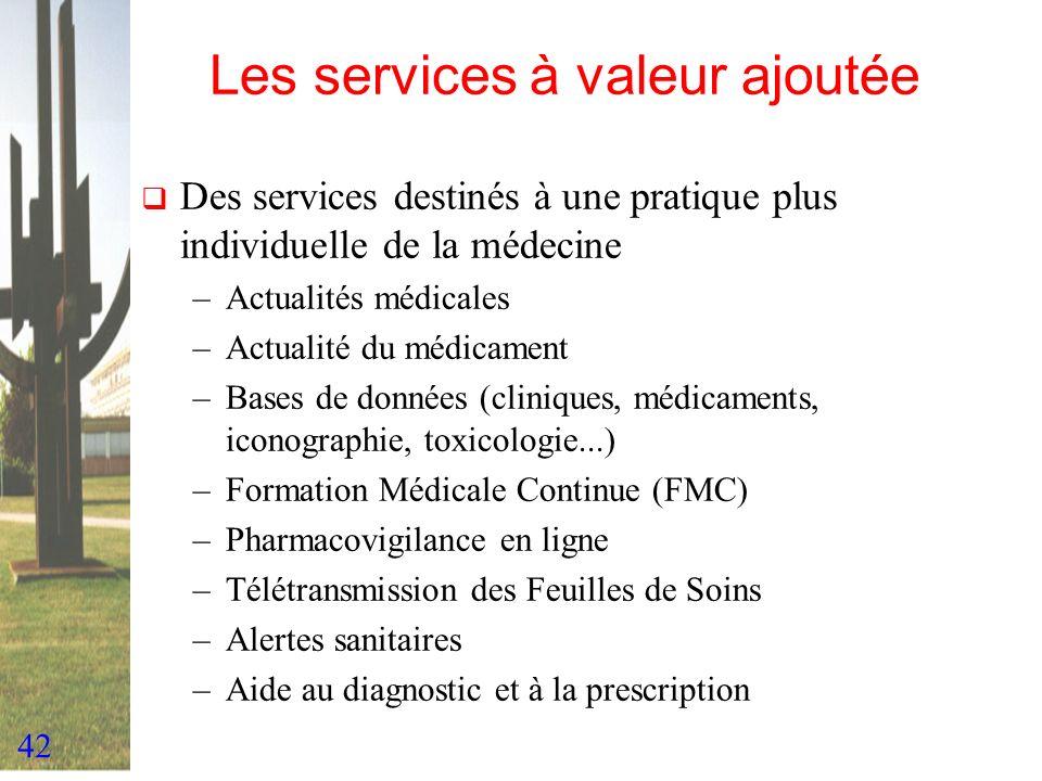 42 Les services à valeur ajoutée Des services destinés à une pratique plus individuelle de la médecine –Actualités médicales –Actualité du médicament