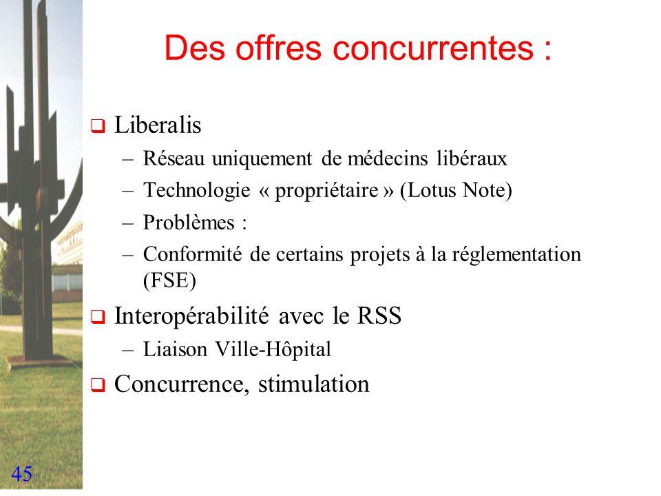 45 Des offres concurrentes : Liberalis –Réseau uniquement de médecins libéraux –Technologie « propriétaire » (Lotus Note) –Problèmes : –Conformité de