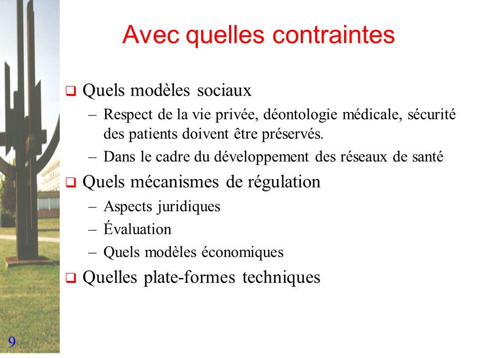9 Avec quelles contraintes Quels modèles sociaux –Respect de la vie privée, déontologie médicale, sécurité des patients doivent être préservés. –Dans