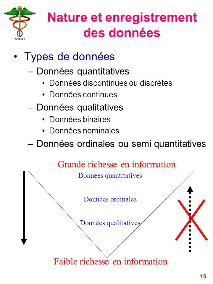16 Données quantitatives Données ordinales Données qualitatives Grande richesse en information Faible richesse en information Nature et enregistrement