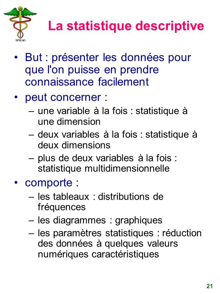 21 La statistique descriptive But : présenter les données pour que l'on puisse en prendre connaissance facilement peut concerner : –une variable à la