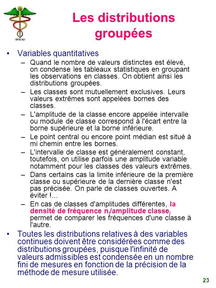 23 Les distributions groupées Variables quantitatives –Quand le nombre de valeurs distinctes est élevé, on condense les tableaux statistiques en group