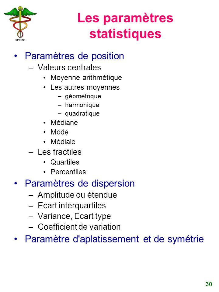 30 Les paramètres statistiques Paramètres de position –Valeurs centrales Moyenne arithmétique Les autres moyennes –géométrique –harmonique –quadratiqu