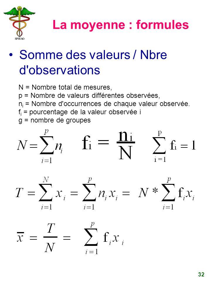 32 N = Nombre total de mesures, p = Nombre de valeurs différentes observées, n i = Nombre d'occurrences de chaque valeur observée. f i = pourcentage d