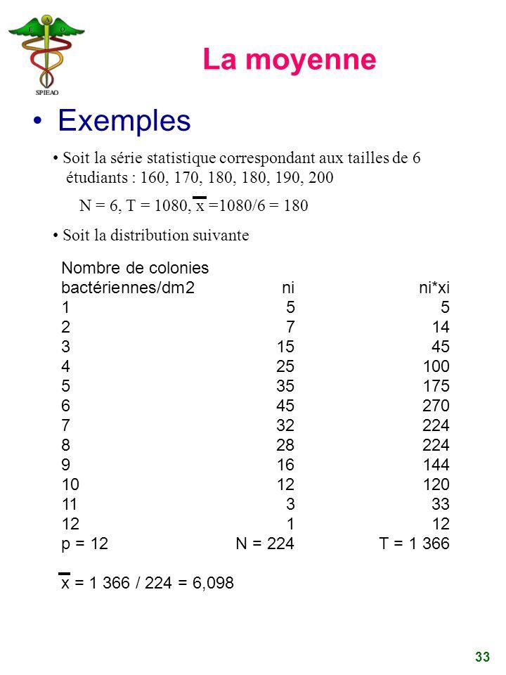 33 Soit la série statistique correspondant aux tailles de 6 étudiants : 160, 170, 180, 180, 190, 200 N = 6, T = 1080, x =1080/6 = 180 Soit la distribu