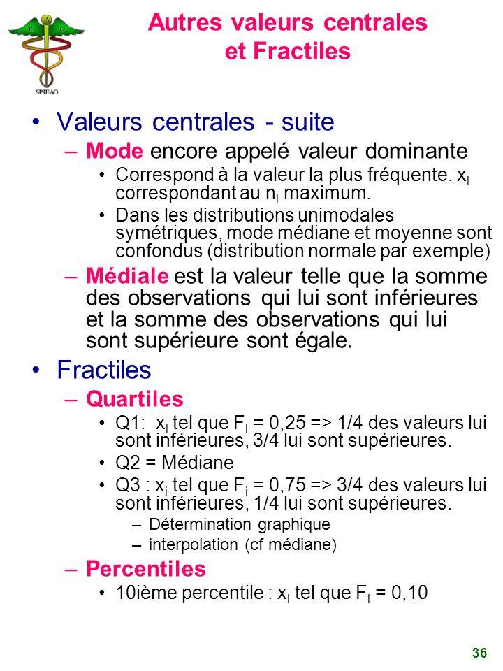 36 Autres valeurs centrales et Fractiles Valeurs centrales - suite –Mode encore appelé valeur dominante Correspond à la valeur la plus fréquente. x i