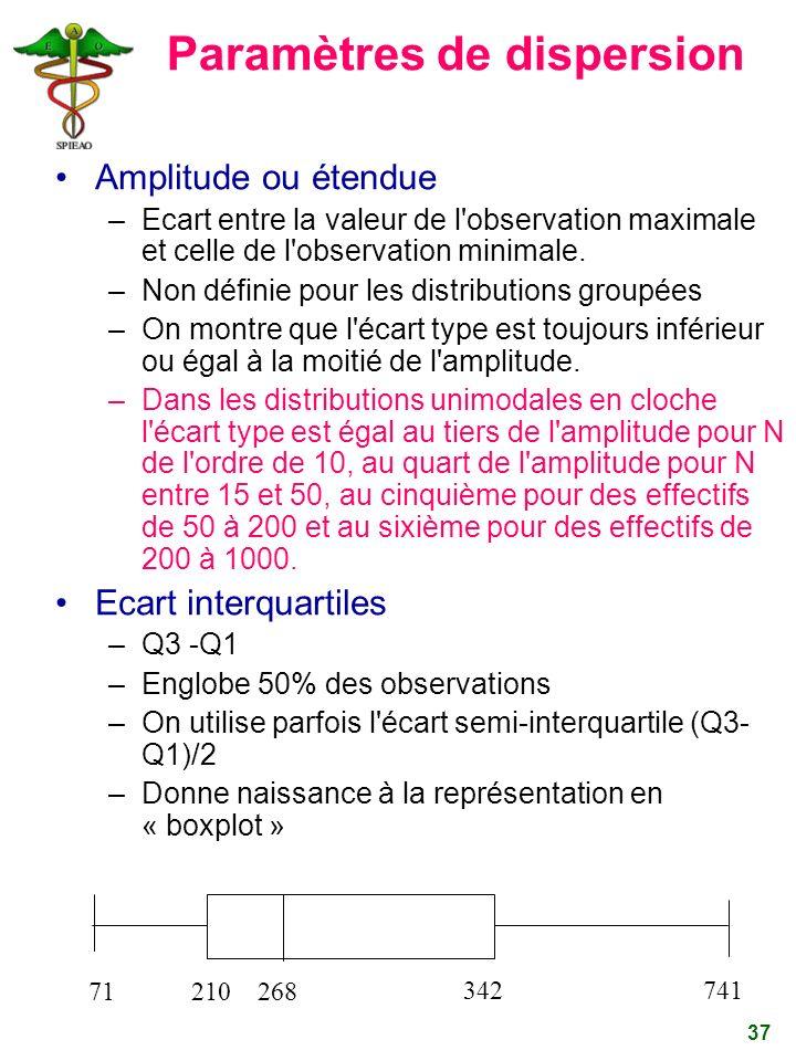 37 71210 268 342741 Paramètres de dispersion Amplitude ou étendue –Ecart entre la valeur de l'observation maximale et celle de l'observation minimale.