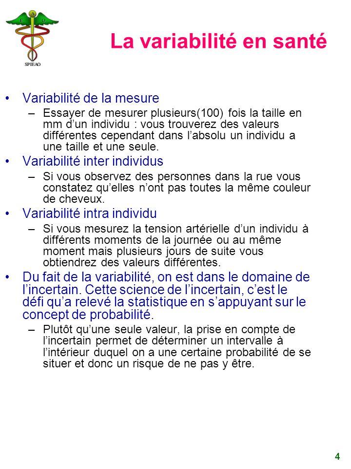 4 La variabilité en santé Variabilité de la mesure –Essayer de mesurer plusieurs(100) fois la taille en mm dun individu : vous trouverez des valeurs d