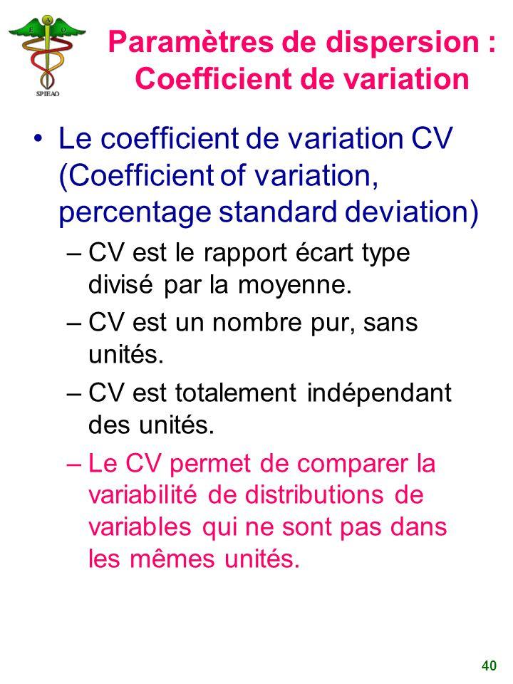 40 Paramètres de dispersion : Coefficient de variation Le coefficient de variation CV (Coefficient of variation, percentage standard deviation) –CV es
