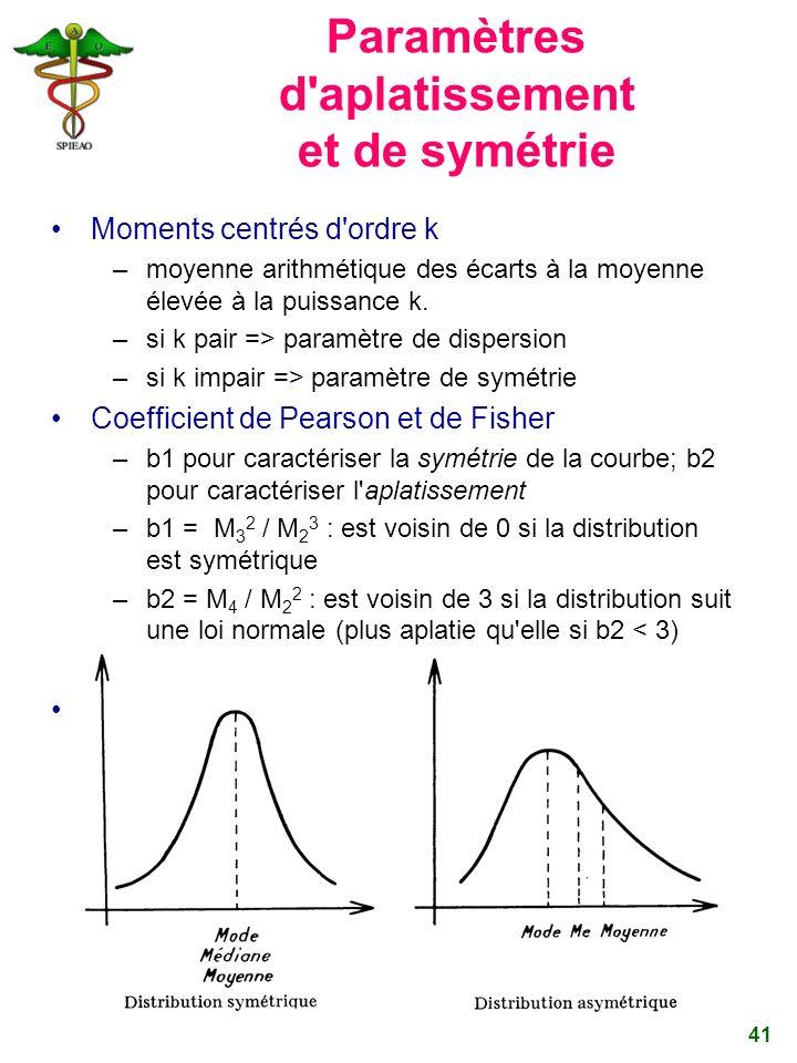 41 Paramètres d'aplatissement et de symétrie Moments centrés d'ordre k –moyenne arithmétique des écarts à la moyenne élevée à la puissance k. –si k pa