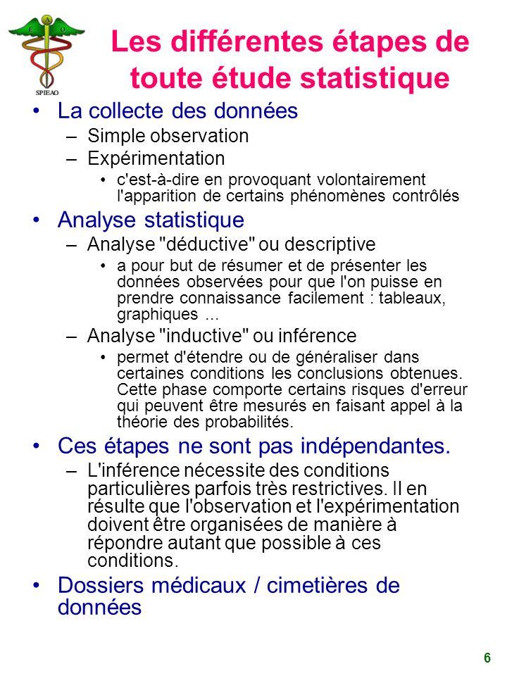 6 Les différentes étapes de toute étude statistique La collecte des données –Simple observation –Expérimentation c'est-à-dire en provoquant volontaire