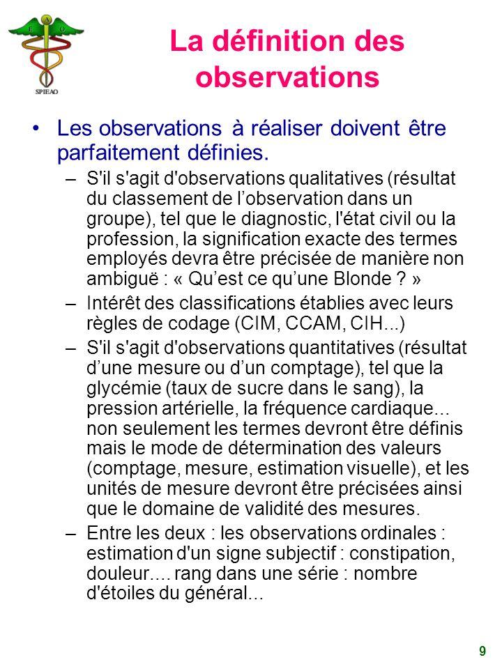 9 La définition des observations Les observations à réaliser doivent être parfaitement définies. –S'il s'agit d'observations qualitatives (résultat du