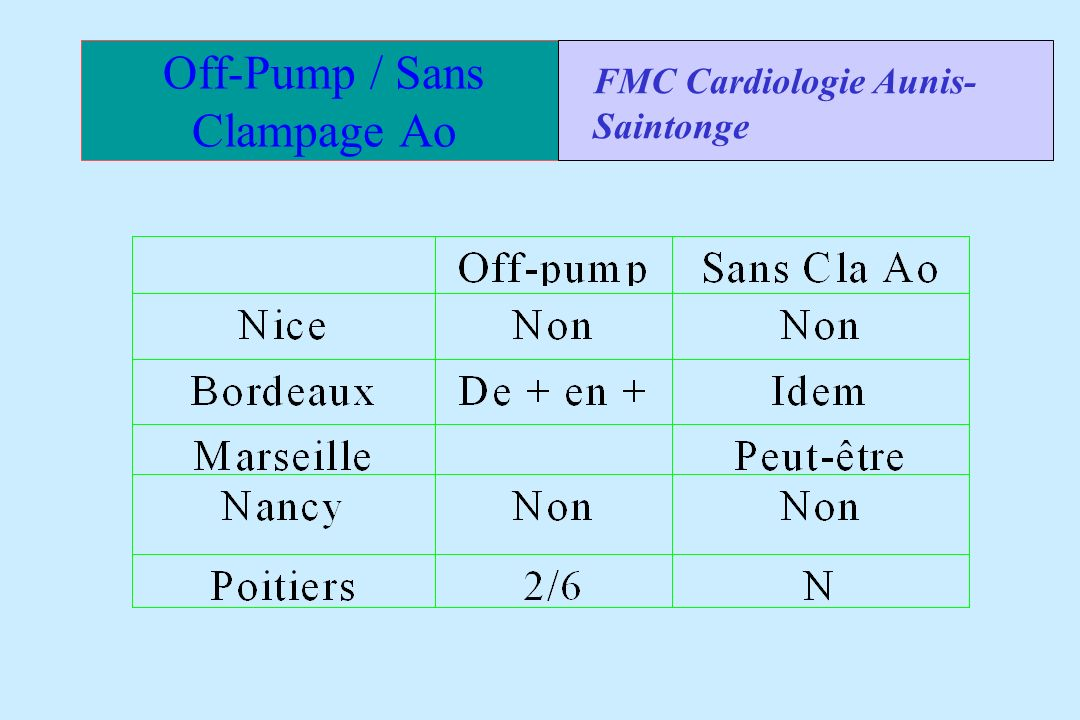 FMC Cardiologie Aunis- Saintonge