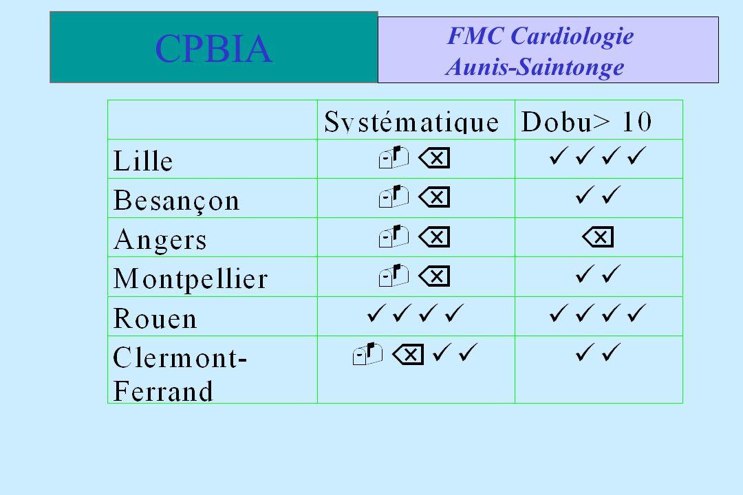 CPBIA FMC Cardiologie Aunis-Saintonge