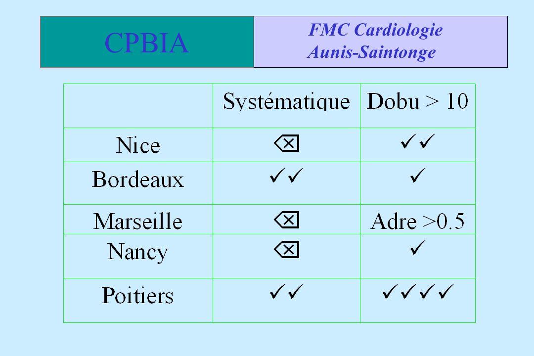 CPBIA 9 eme Symposium Datascope 24/28 Mars 1999 FMC Cardiologie Aunis-Saintonge