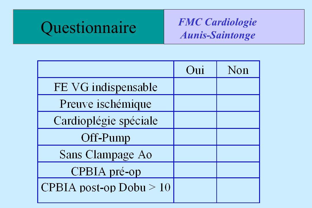 Questionnaire FMC Cardiologie Aunis-Saintonge