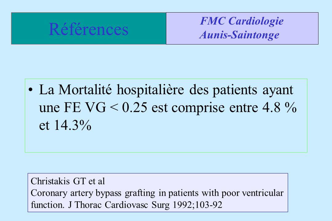 Références La Mortalité hospitalière des patients ayant une FE VG < 0.25 est comprise entre 4.8 % et 14.3% FMC Cardiologie Aunis-Saintonge Christakis