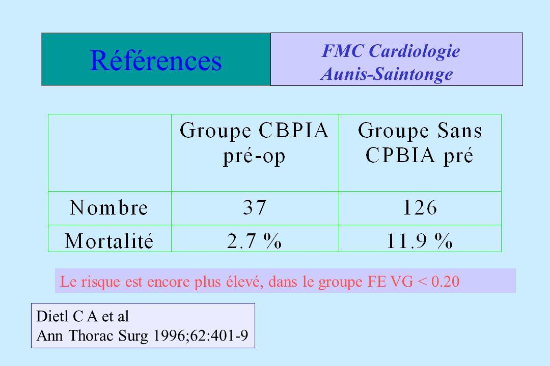 Références Le risque est encore plus élevé, dans le groupe FE VG < 0.20 Dietl C A et al Ann Thorac Surg 1996;62:401-9 FMC Cardiologie Aunis-Saintonge