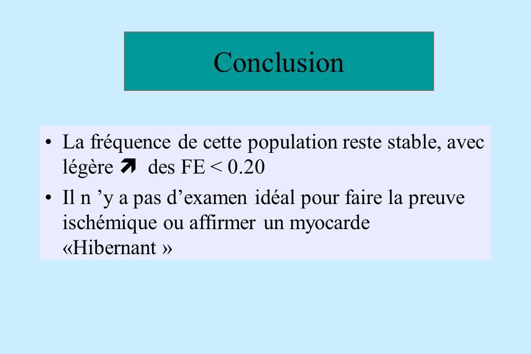 Conclusion La fréquence de cette population reste stable, avec légère des FE < 0.20 Il n y a pas dexamen idéal pour faire la preuve ischémique ou affi