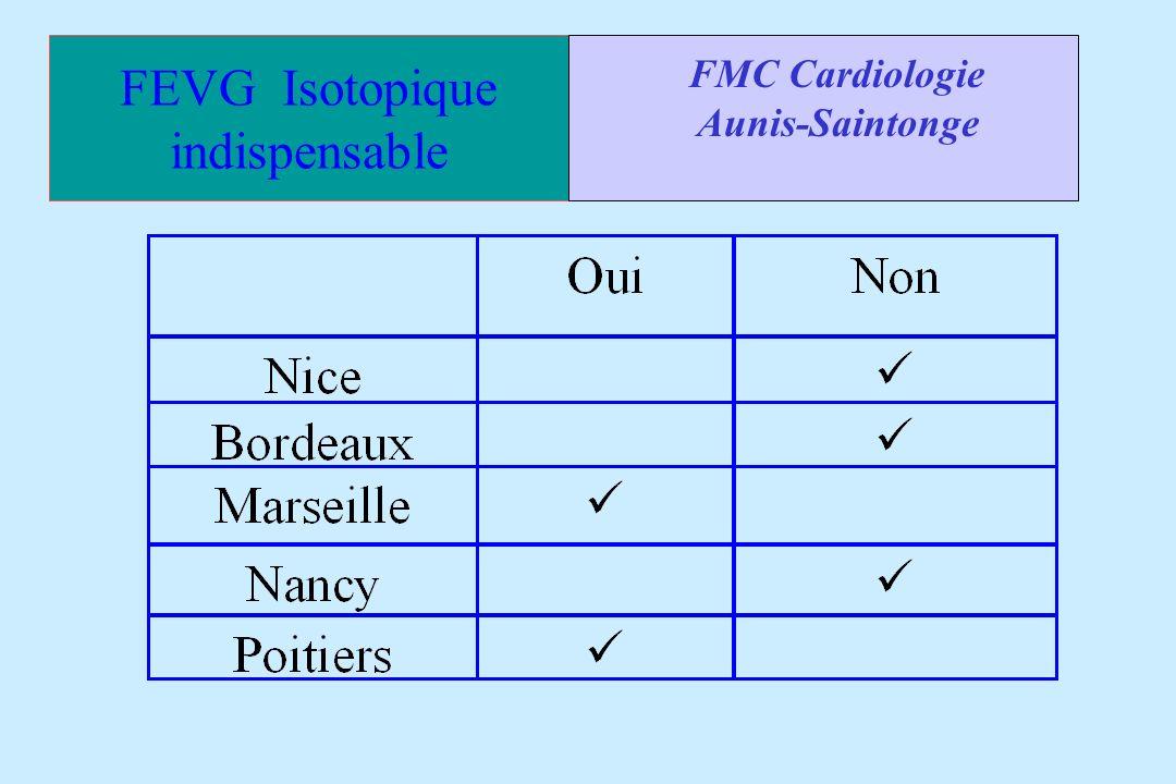 FEVG Isotopique indispensable FMC Cardiologie Aunis-Saintonge
