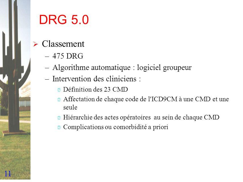11 DRG 5.0 Classement –475 DRG –Algorithme automatique : logiciel groupeur –Intervention des cliniciens : ‡ Définition des 23 CMD ‡ Affectation de cha