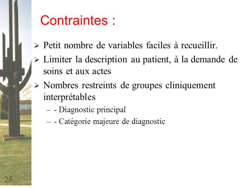 25 Contraintes : Petit nombre de variables faciles à recueillir. Limiter la description au patient, à la demande de soins et aux actes Nombres restrei