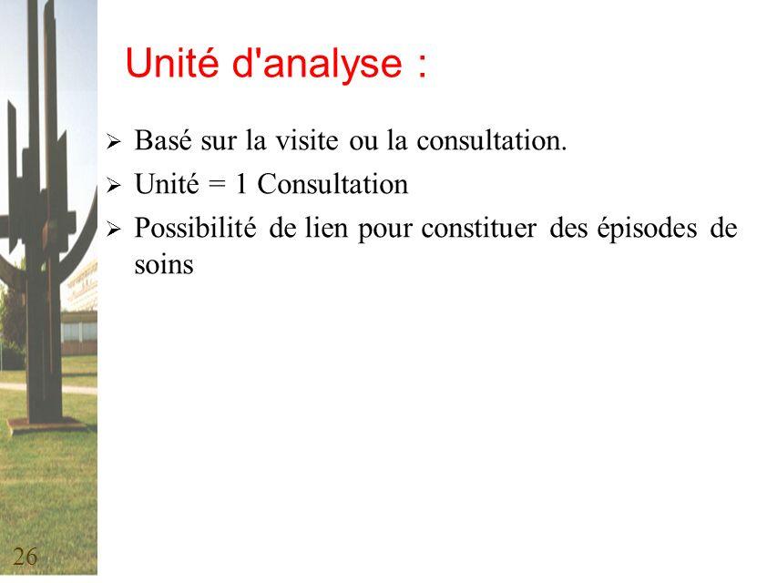 26 Unité d'analyse : Basé sur la visite ou la consultation. Unité = 1 Consultation Possibilité de lien pour constituer des épisodes de soins