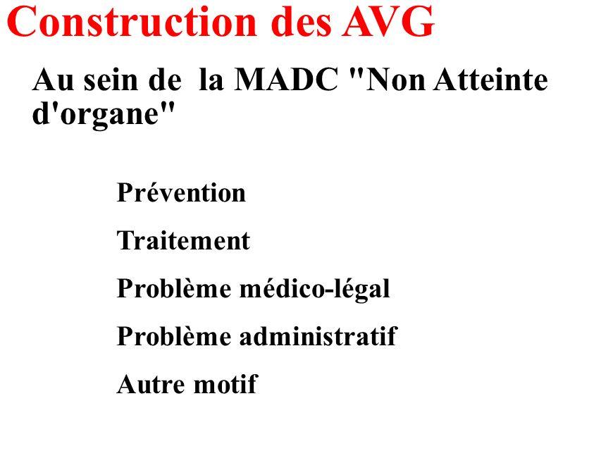 Construction des AVG Au sein de la MADC