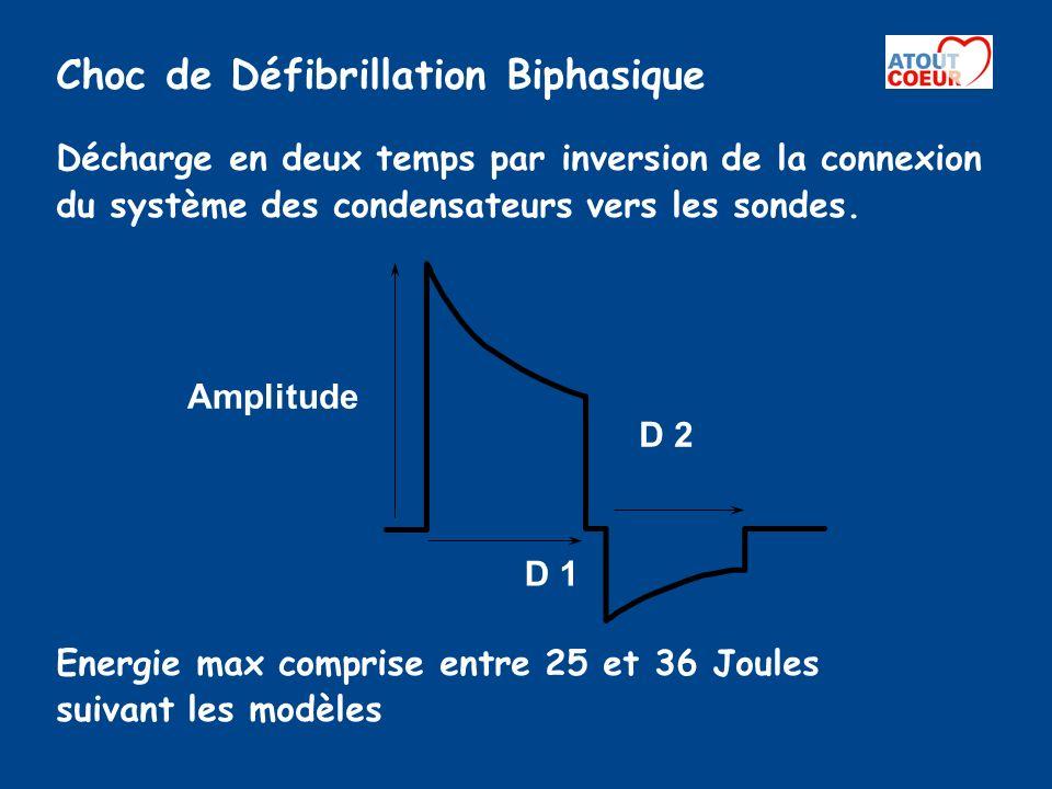 Choc de Défibrillation Biphasique Décharge en deux temps par inversion de la connexion du système des condensateurs vers les sondes. Energie max compr