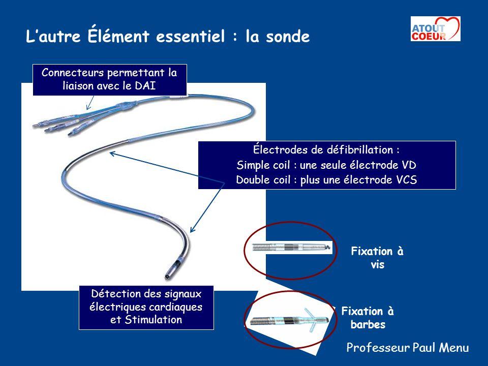Lautre Élément essentiel : la sonde Connecteurs permettant la liaison avec le DAI Électrodes de défibrillation : Simple coil : une seule électrode VD