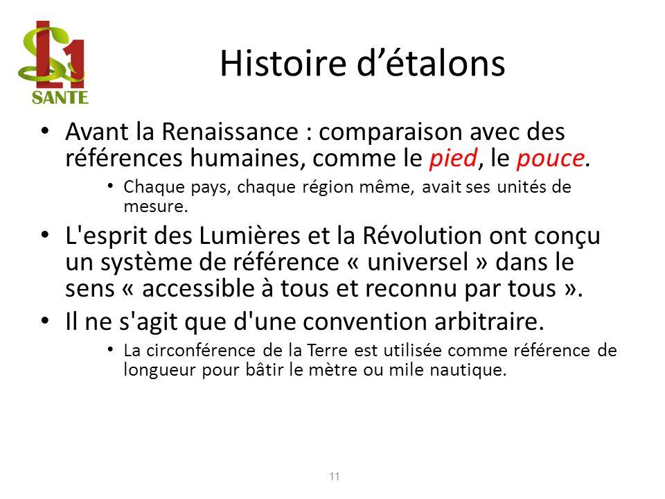 Histoire détalons Avant la Renaissance : comparaison avec des références humaines, comme le pied, le pouce. Chaque pays, chaque région même, avait ses
