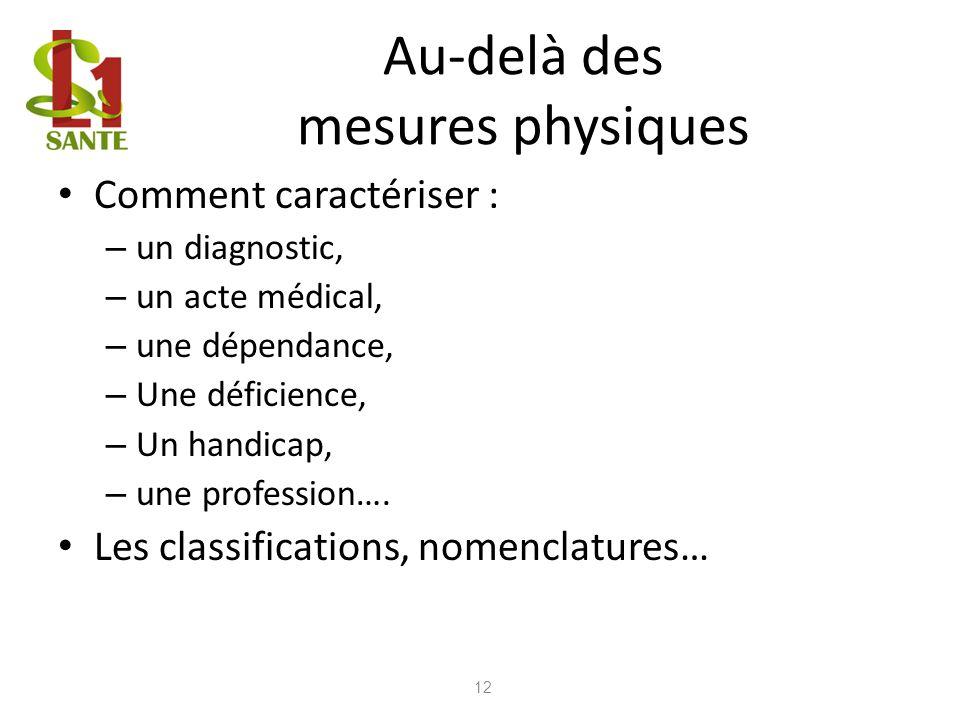 Au-delà des mesures physiques Comment caractériser : – un diagnostic, – un acte médical, – une dépendance, – Une déficience, – Un handicap, – une prof