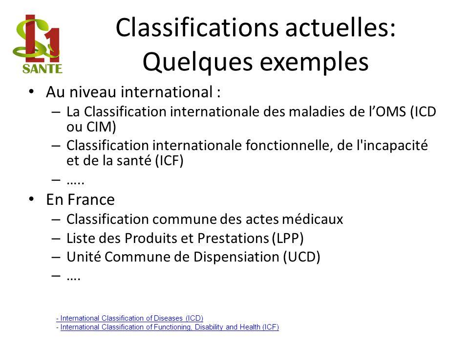 Classifications actuelles: Quelques exemples Au niveau international : – La Classification internationale des maladies de lOMS (ICD ou CIM) – Classifi