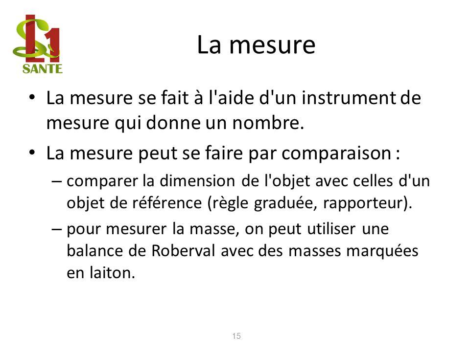 La mesure La mesure se fait à l'aide d'un instrument de mesure qui donne un nombre. La mesure peut se faire par comparaison : – comparer la dimension