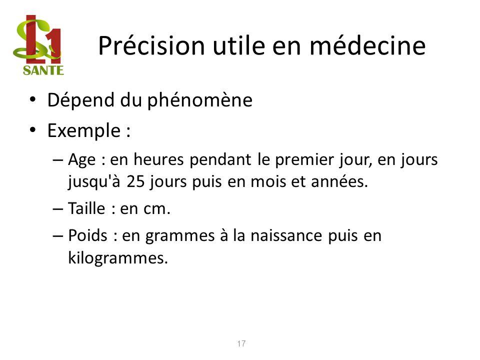 Précision utile en médecine Dépend du phénomène Exemple : – Age : en heures pendant le premier jour, en jours jusqu'à 25 jours puis en mois et années.