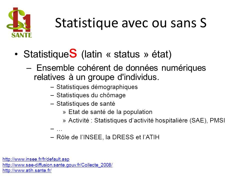 Statistique avec ou sans S Statistique s (latin « status » état) – Ensemble cohérent de données numériques relatives à un groupe d'individus. –Statist