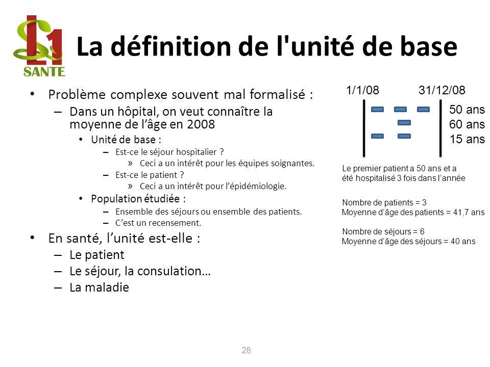La définition de l'unité de base Problème complexe souvent mal formalisé : – Dans un hôpital, on veut connaître la moyenne de lâge en 2008 Unité de ba
