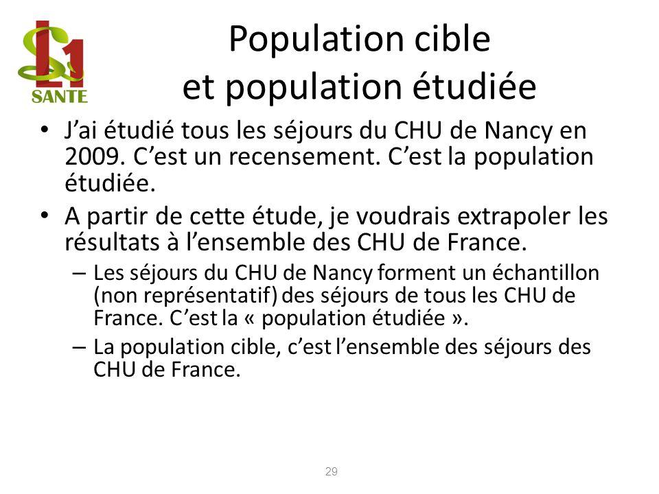 Population cible et population étudiée Jai étudié tous les séjours du CHU de Nancy en 2009. Cest un recensement. Cest la population étudiée. A partir