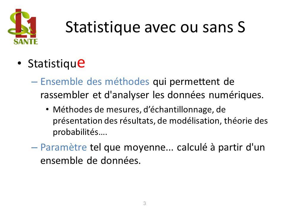 Statistique avec ou sans S Statistiqu e – Ensemble des méthodes qui permettent de rassembler et d'analyser les données numériques. Méthodes de mesures