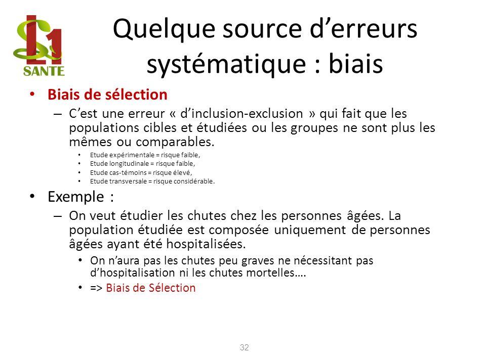 Quelque source derreurs systématique : biais Biais de sélection – Cest une erreur « dinclusion-exclusion » qui fait que les populations cibles et étud